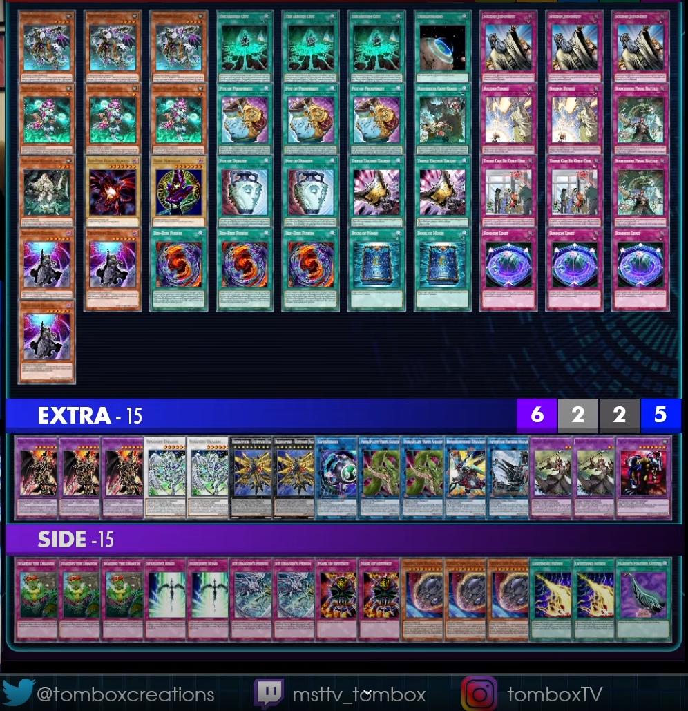 Anti-meta deck profile